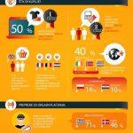 Masterkard: svaki četvrti korisnik interneta u Evropi kupuje onlajn svake nedelje