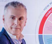 MIŠA LUKIĆ: Kompanije se gube između kratkoročnih ciljeva i dugoročnih strategija